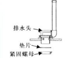 座便器排水阀安装