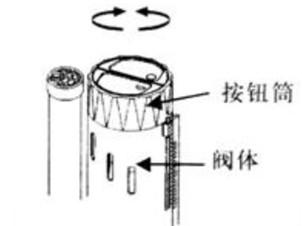 马桶排水阀按钮筒的调节