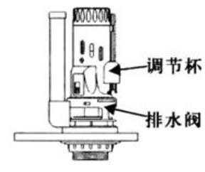 【转载】马桶调节水位图片