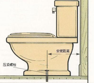 如何安装抽水马桶