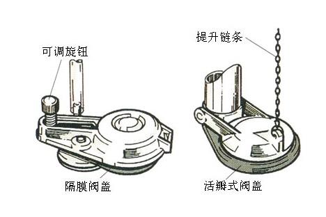 马桶进水阀安装图解